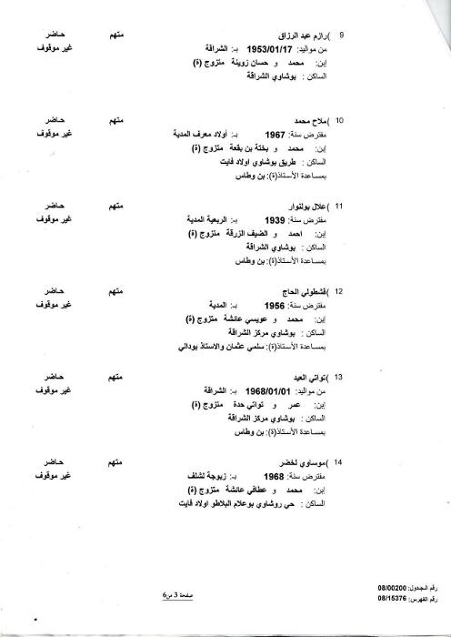 jugement-bouchaoui-p32